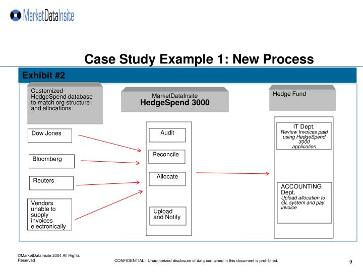 Case Study Example 1: New Process