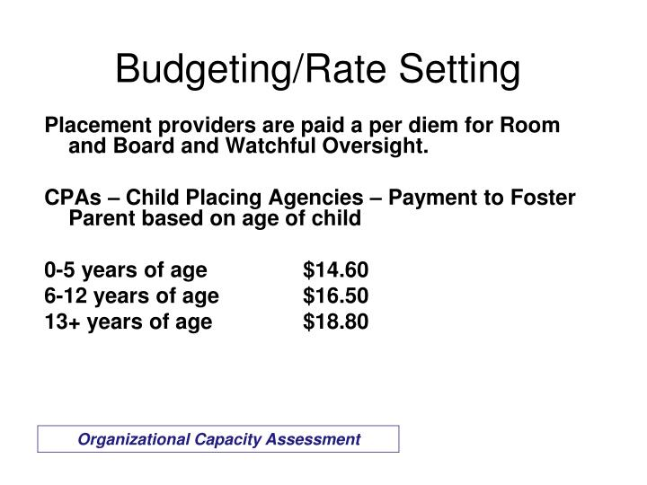 Budgeting/Rate Setting