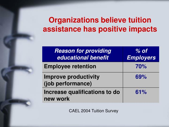 Organizations believe tuition assistance has positive impacts