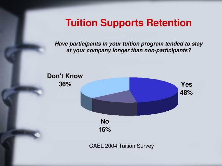 Tuition Supports Retention