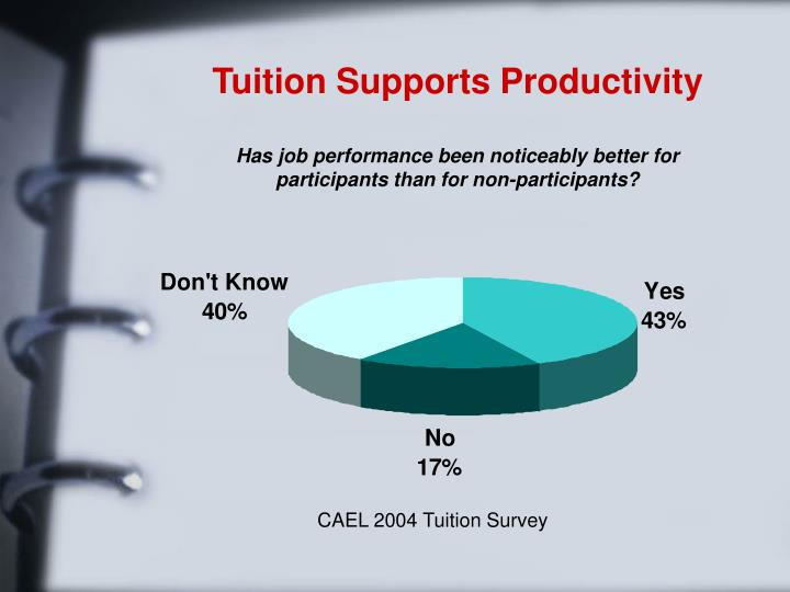 Tuition Supports Productivity