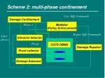 scheme 2 multi phase confinement