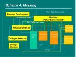 scheme 4 masking