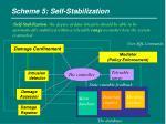 scheme 5 self stabilization