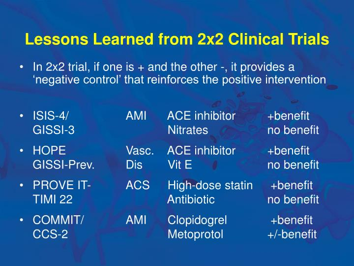 Lessons Learned from 2x2 Clinical Trials