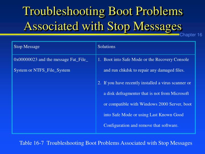 Troubleshooting Boot Problems Associated with Stop Messages