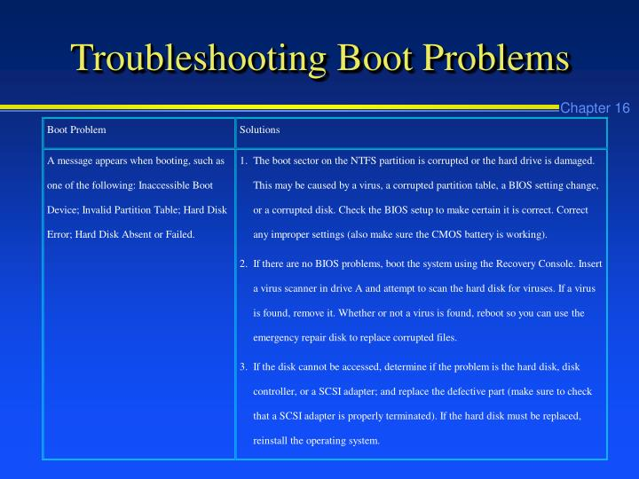Troubleshooting Boot Problems