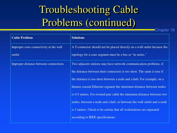 Troubleshooting Cable