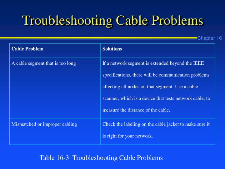 Troubleshooting Cable Problems
