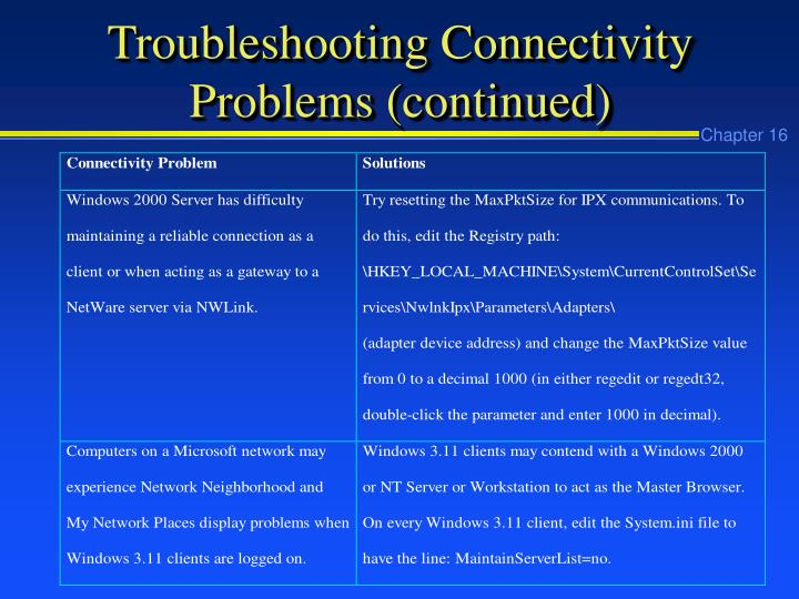 Troubleshooting Connectivity Problems (continued)