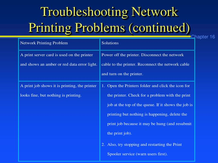 Troubleshooting Network Printing Problems (continued)