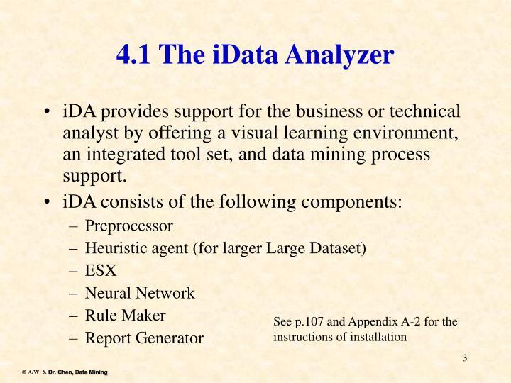 4 1 the idata analyzer