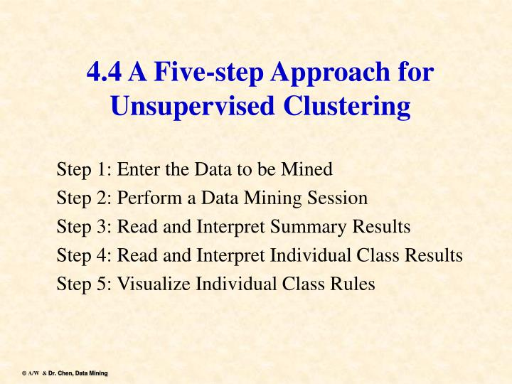 4.4 A Five-step Approach for Unsupervised Clustering