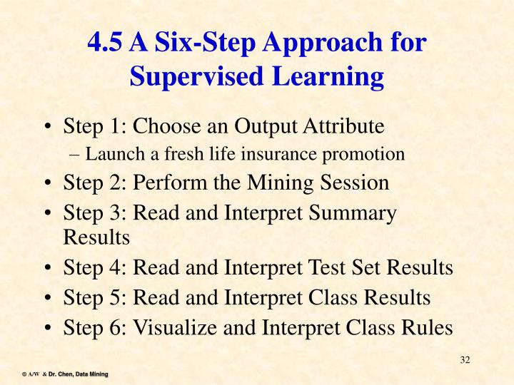 4.5 A Six-Step Approach for Supervised Learning