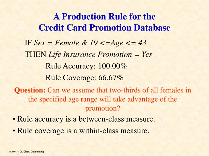 A Production Rule for the