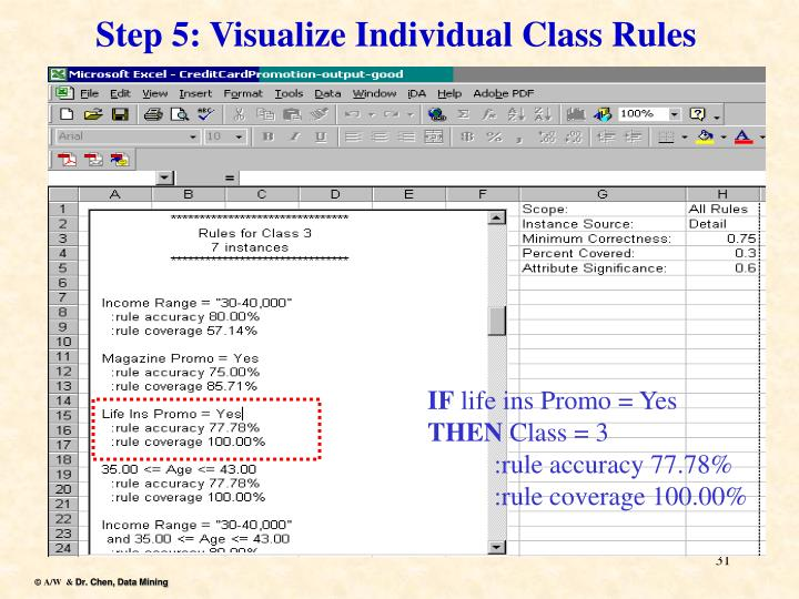Step 5: Visualize Individual Class Rules