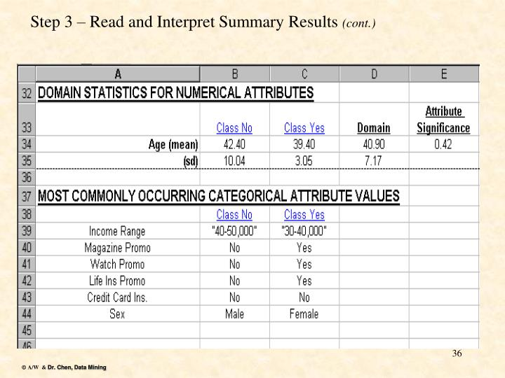 Step 3 – Read and Interpret Summary Results