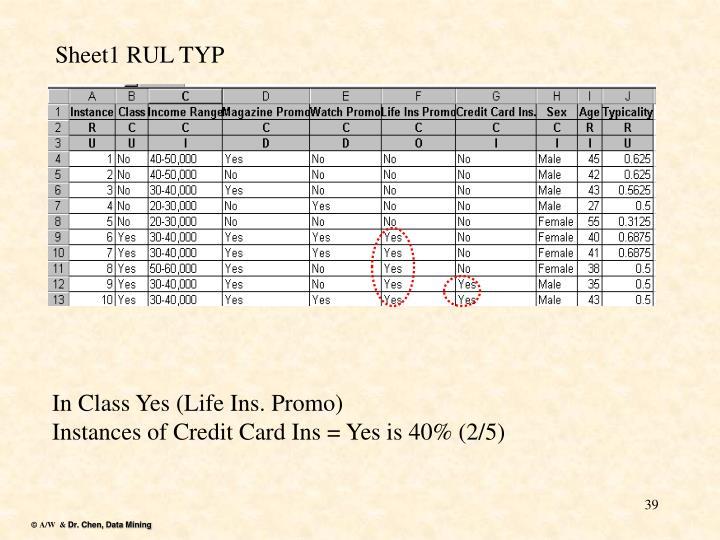 Sheet1 RUL TYP