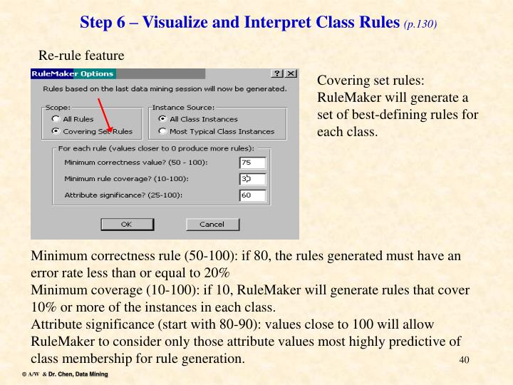 Step 6 – Visualize and Interpret Class Rules
