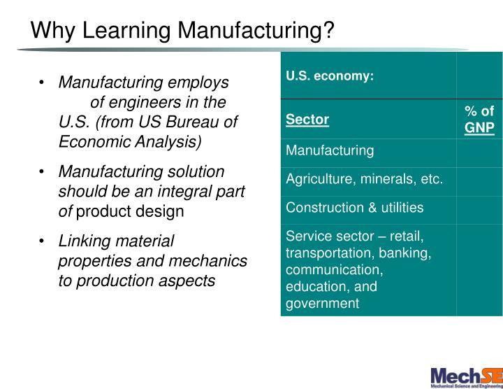 Why Learning Manufacturing?