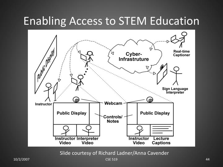 Enabling Access to STEM Education