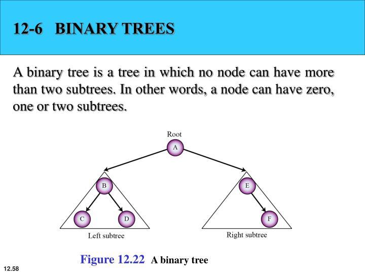 12-6   BINARY TREES