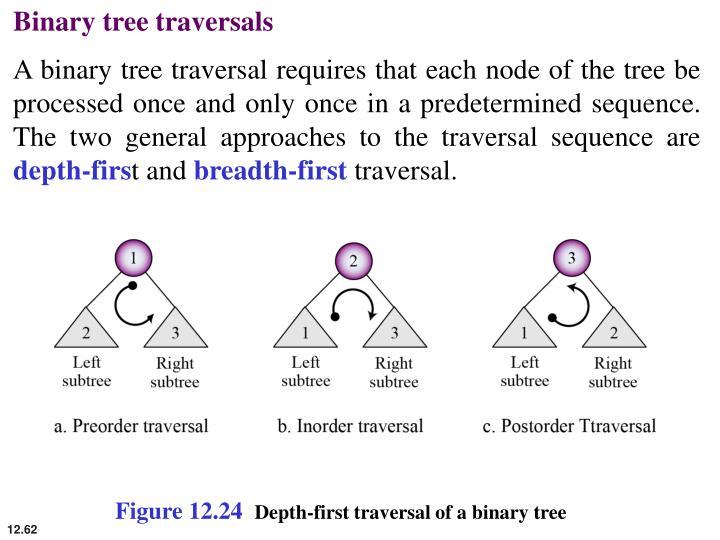 Binary tree traversals