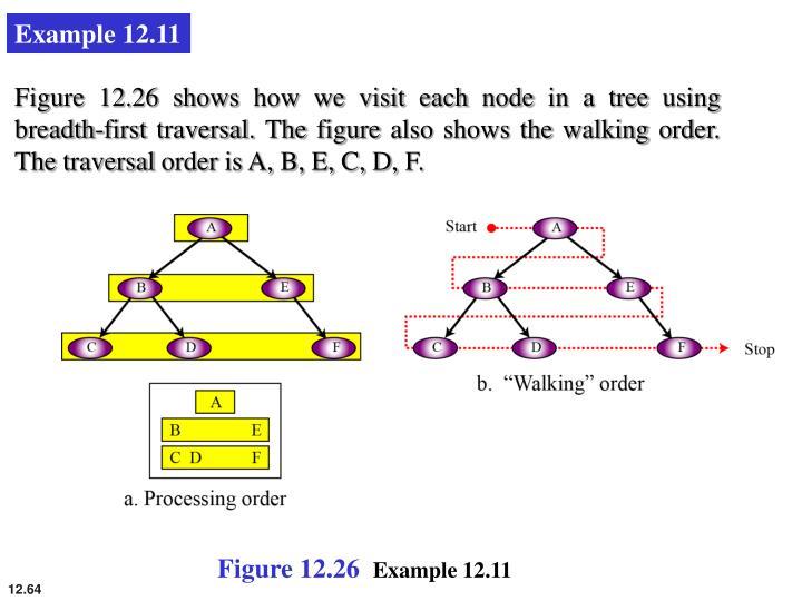Example 12.11