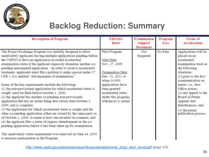 Backlog Reduction: Summary