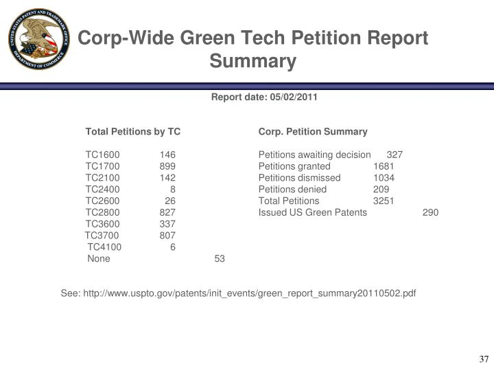 Corp-Wide Green Tech Petition Report Summary