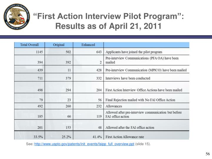 """First Action Interview Pilot Program"": Results as of April 21, 2011"