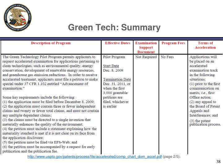 Green Tech: Summary