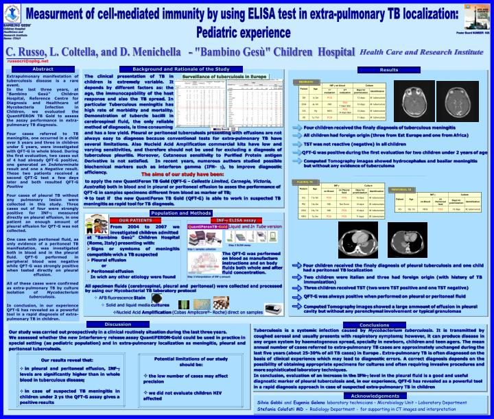 Measurment of cell-mediated immunity by using ELISA test in extra-pulmonary TB localization: