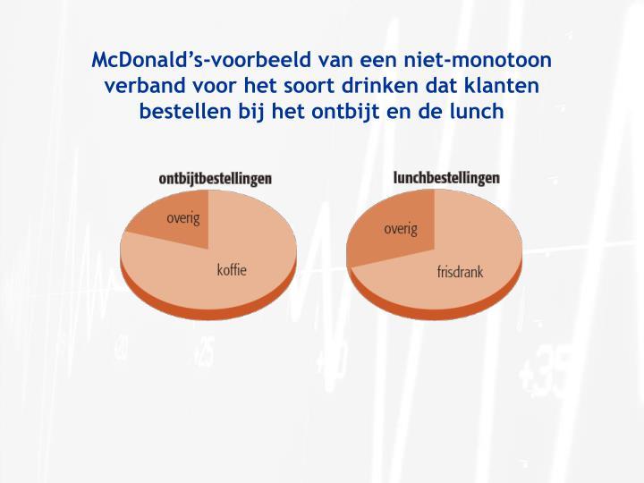 McDonald's-voorbeeld van een niet-monotoon verband voor het soort drinken dat klanten