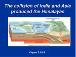 the collision of india and asia produced the himalayas