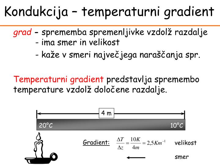 Kondukcija – temperaturni gradient