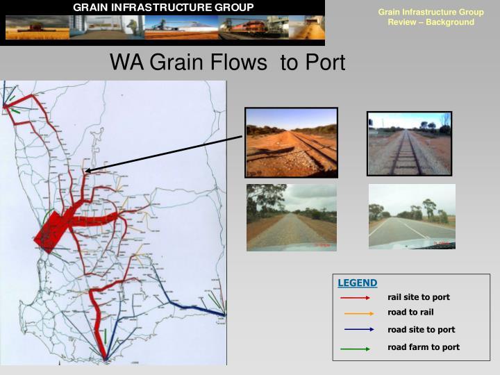 WA Grain Flows  to Port