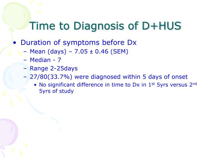Time to Diagnosis of D+HUS
