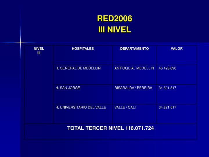 RED2006