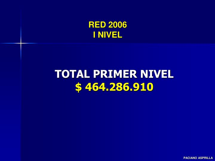 RED 2006