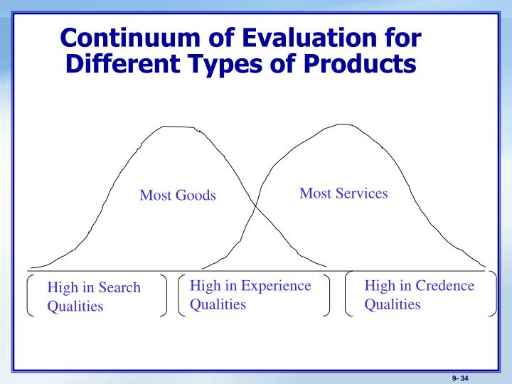 Continuum of Evaluation for