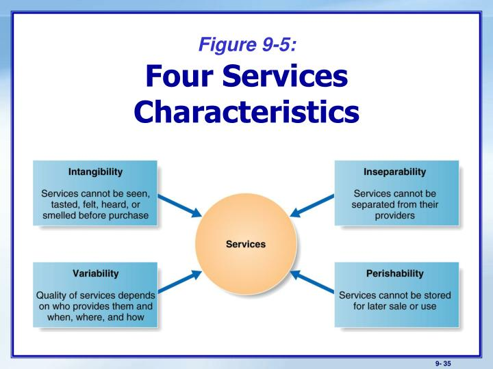 Figure 9-5:
