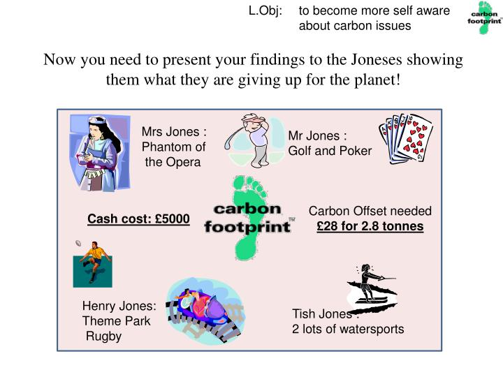Now you need to present your findings to the Joneses showing them what they are giving up for the planet!