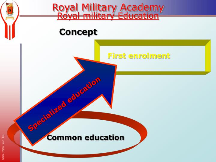 Royal military Education