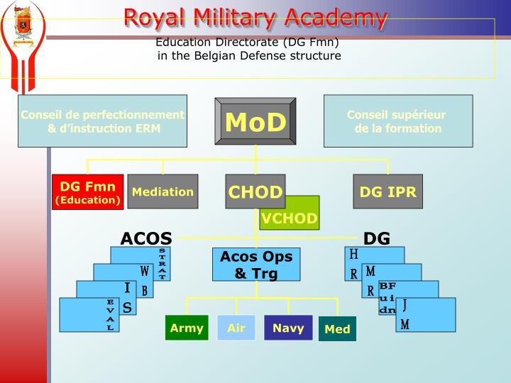 Education Directorate (DG Fmn)