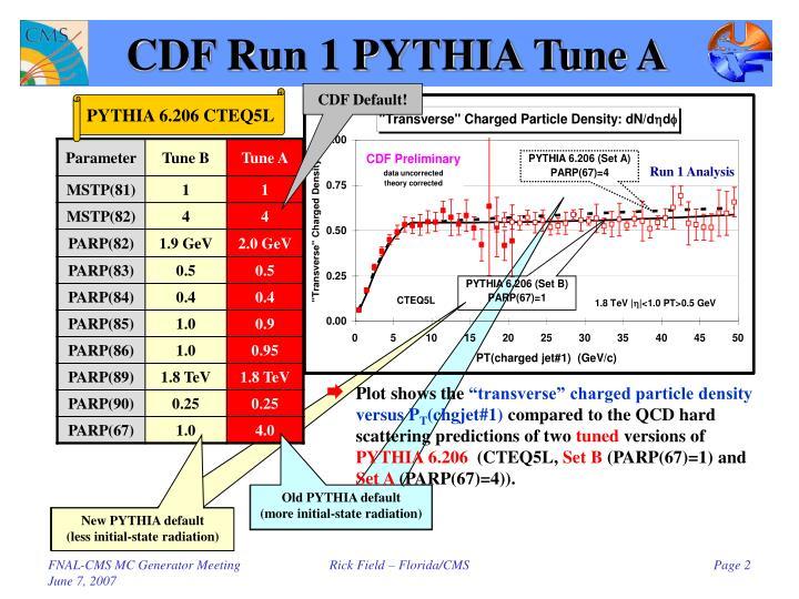 Cdf run 1 pythia tune a