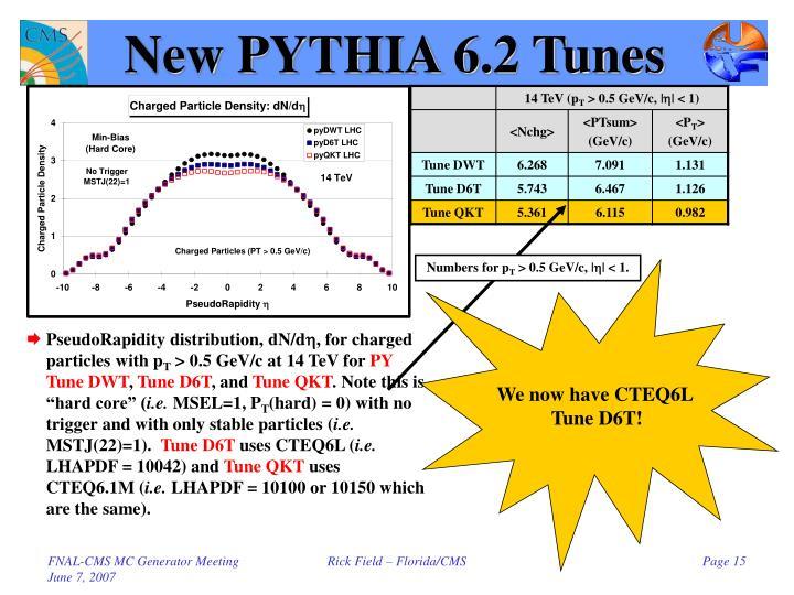 New PYTHIA 6.2 Tunes