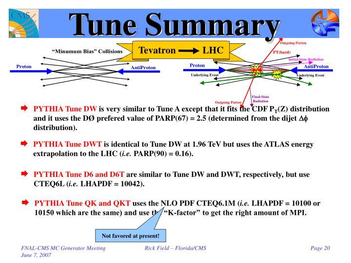 Tevatron           LHC