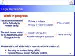 legal framework3