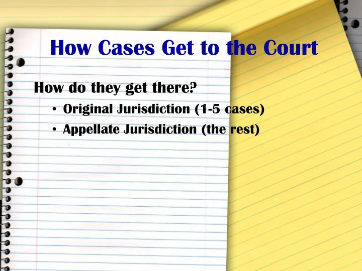 How Cases Get to the Court